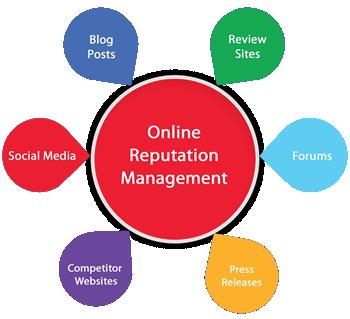 Online-Reputation Management Services Worlwide
